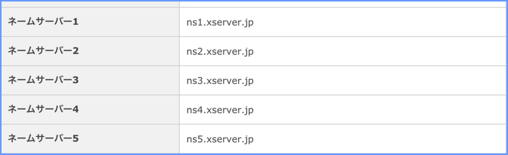 Xサーバー情報 ネームサーバ